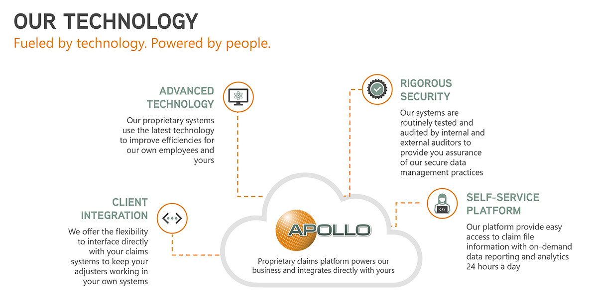 Our Technology graphic